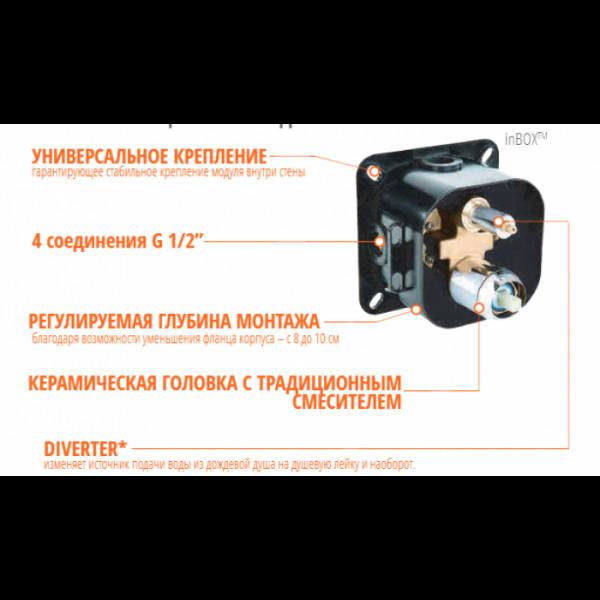 Душевая система скрытого монтажа Invena Kubiko Exe BS-08-K02