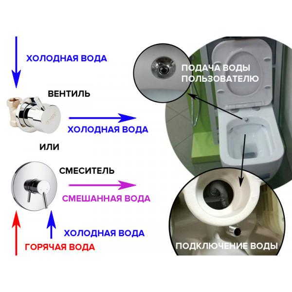 Унитаз-компакт с ф-й биде и сидением SC IDEVIT Nova SETK3504-0315-001-1-6100